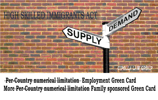 high skilled immigrants act