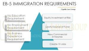 EB-5 Investor Program EB-5 Green Card   Cipolla Law group