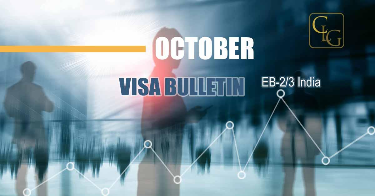 October 2020 Priority Dates