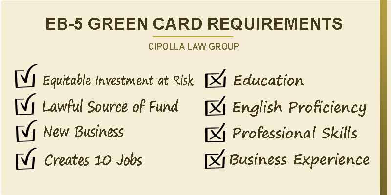 EB5 Investment green card requirements